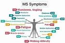 pic 3 symptoms